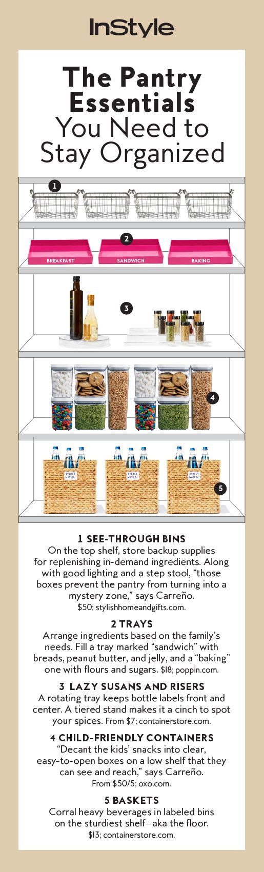 These pantry essentials will keep your kitchen organized.