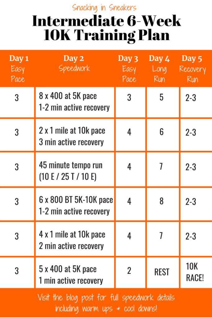 6 Week 10k Training Plan For Intermediate Runners 10k Training