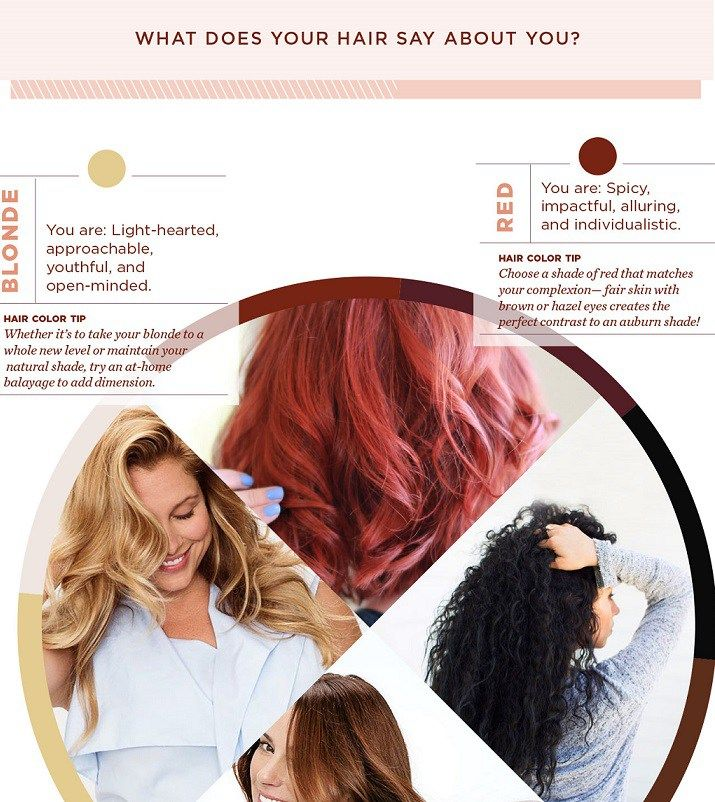 January is the perfect month to kickstart a new you for the year ahead. One way to do this is to start with a fresh, exciting new hair color! The way your hair is colored, cut or styled is an expre…