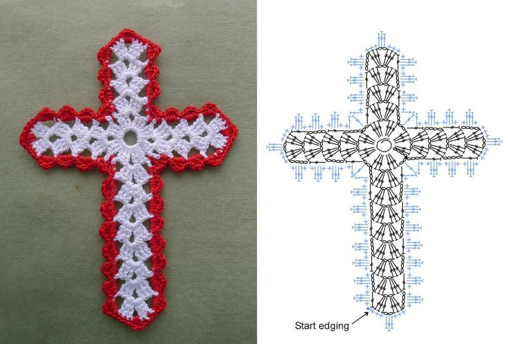 Second new edge chart..There's also a free written pattern!!