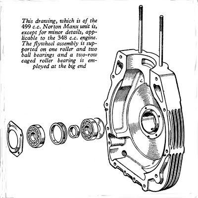 Vintage Race Engines Vintage Blocks Wiring Diagram ~ Odicis