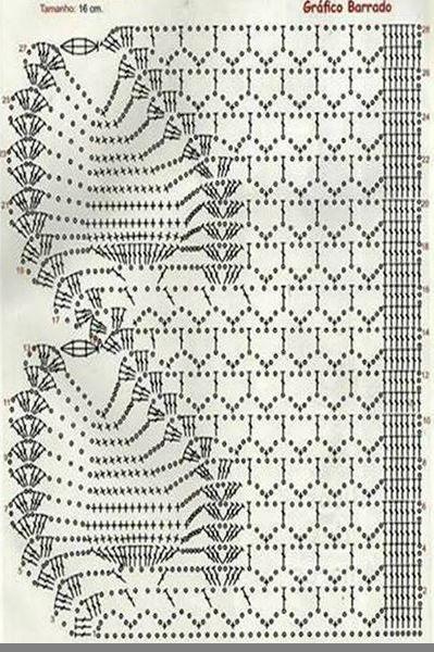 ergahandmade: Colorful Crochet Lace Shawl + Diagram
