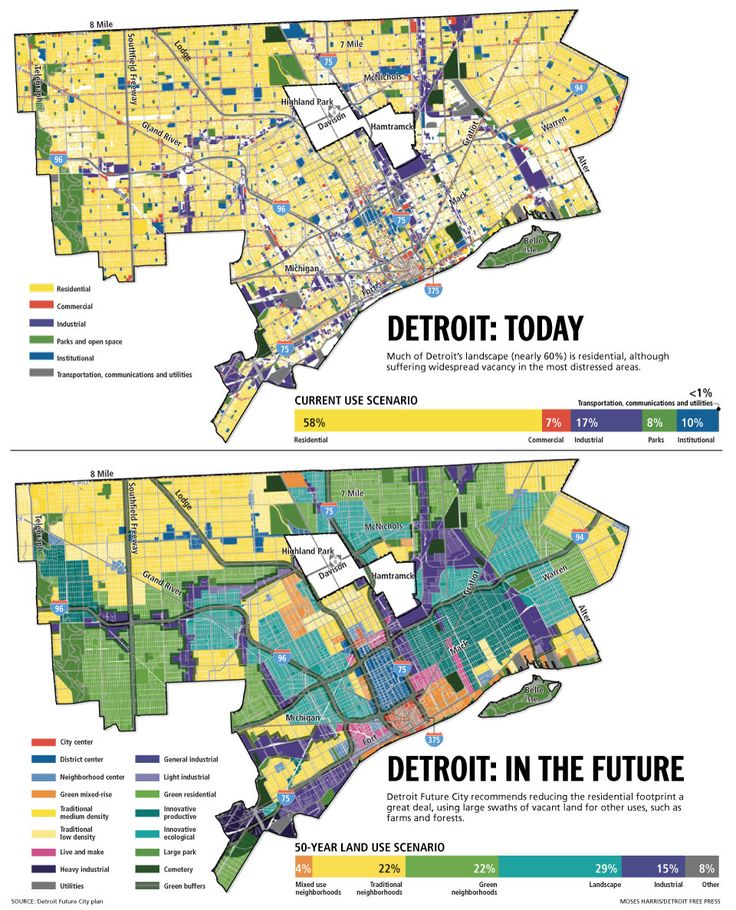Detroit before and after Future City plan.