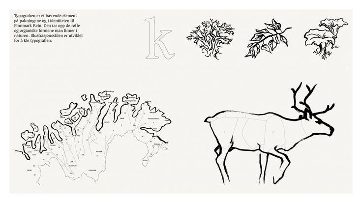 Identitetsdesign / Visuelt / Grafill