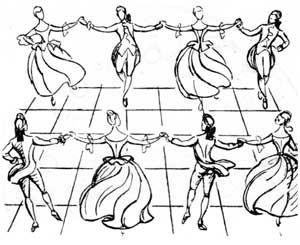 Контрданс - название собирательное, оно объединяло однотипные танцы - кадриль, англез, экоссез, гроссфатер, лансье - построенные по каре или по линии, где четное число пар стояло друг против друга.  Появились они впервые в Англии еще в XVII в. и оттуда были заимствованы всеми европейскими народами. «Контрданс» - по-английски «country dance» - означает «сельский, деревенский танец». Как и многие другие танцы, имеет первоисточником народные танцы. Движения контрданса были построены на pas…