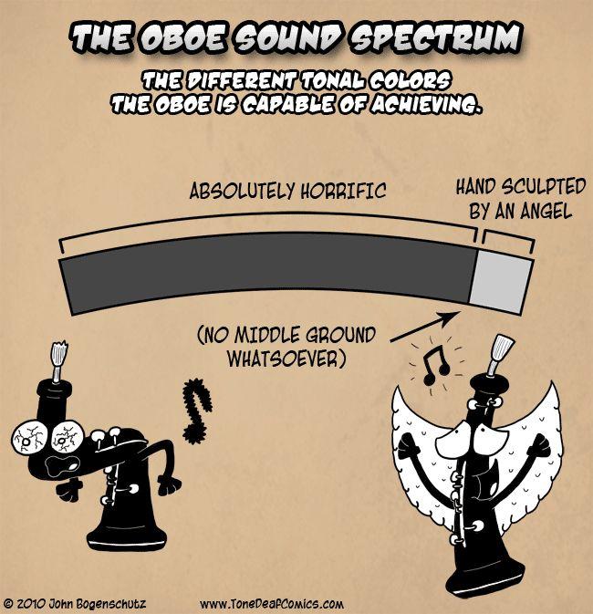 Oboe Spectrum  hahaha this is on my professor's door