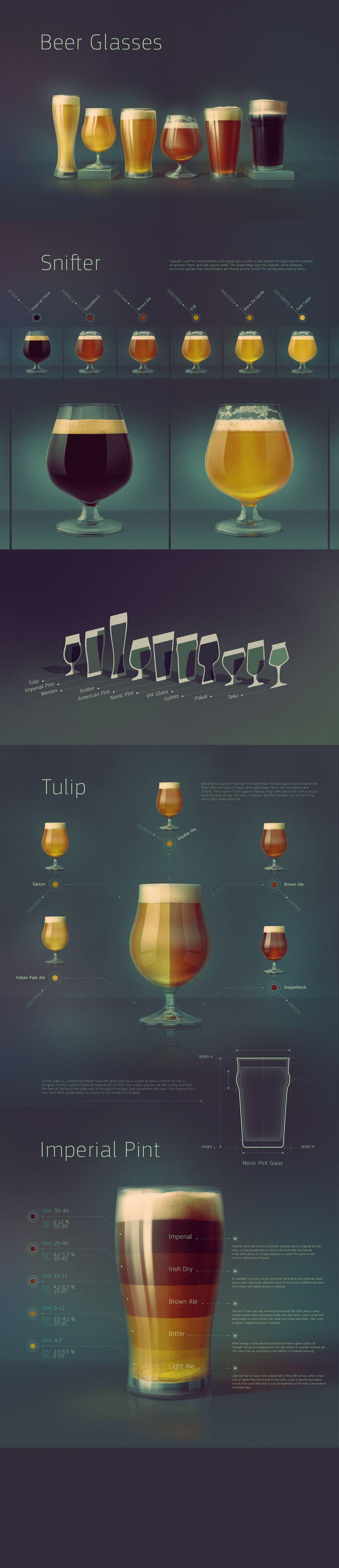 Beer Glasses on Behance