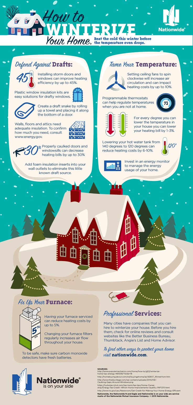 How to Winterize Your Home [INFOGRAPHIC]