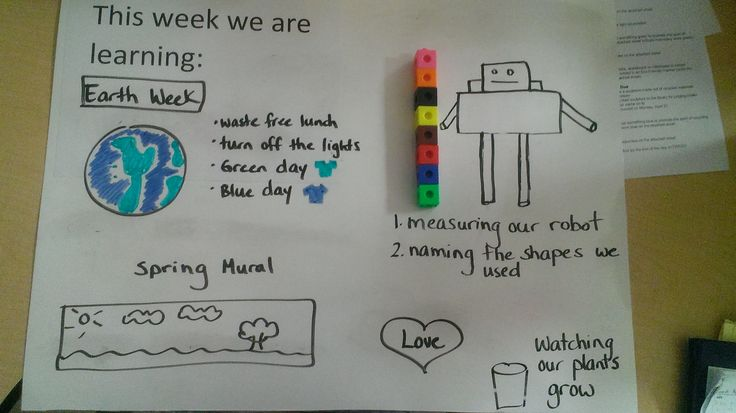 """Weekly learning goals on laminated bristol board and written with dry erase markers.  Visual so non readers can still """"read"""" it."""