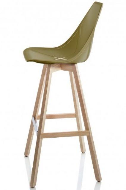 17 best images about tabourets de bar on pinterest jade leather fabric and kitchens. Black Bedroom Furniture Sets. Home Design Ideas