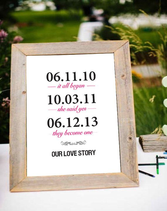 Personalised Engagement gift Anniversary gift for husband Gift for wife First anniversary present Wedding gift love story digital download