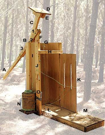 Pine Straw Hand Baler Plans on bird house plans