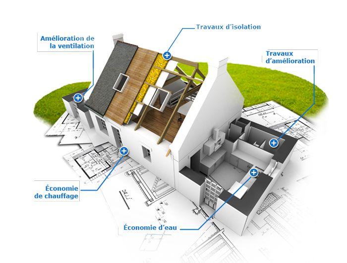les 24 meilleures images du tableau co r novation sur. Black Bedroom Furniture Sets. Home Design Ideas
