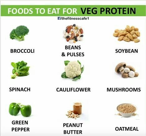 Foods to eat for...vegetable protein