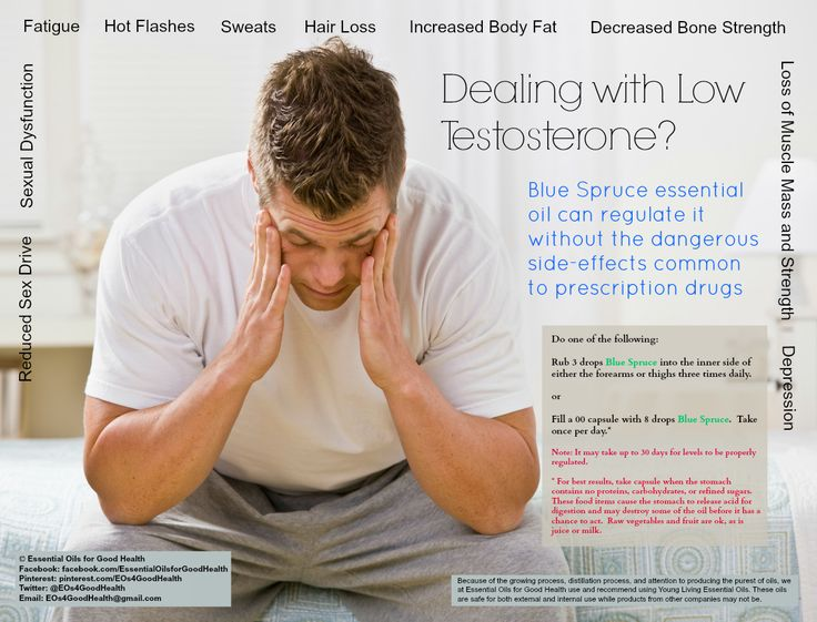 Low Testosterone - Low testosterone in men can cause a whole host of problems, taking away quality of life. Idaho Blue Spruce can bring those testosterone levels back up in a completely natural way without the nasty side effects of prescription drugs. Check us out at Facebook.com/EssentialOilsforGoodHealth or Twitter at Twitter.com/EOs4GoodHealth for much more information about how essential oils can help you.