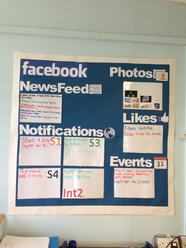 Keeping my classroom relevant. A Facebook wall to display school news, class information and subject news.