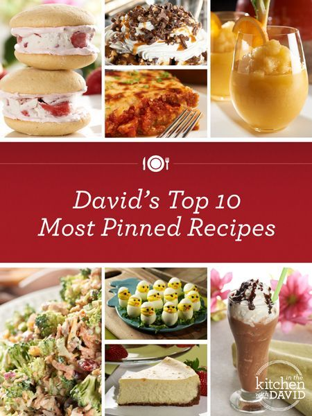 Thank you to all my #foodies for pinning these delicious #recipes. See which ones were your favorites!