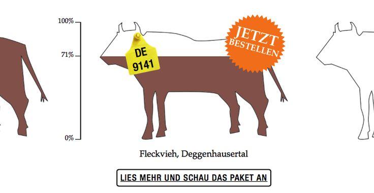 Wenn die Kuh zu 100% verkauft ist, wird sie geschlachtet und alles vom Tier wird verwendet. Nachhaltiges und ehrliches Rindfleisch.
