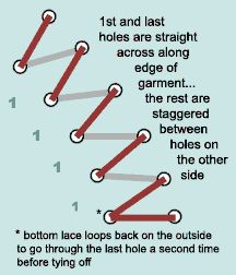 The Zen of Spiral Lacing - a great page, with nice, simple diagrams.