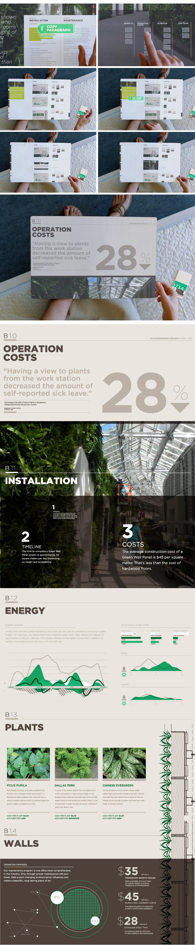 FUTURE VISION - Ethan Keller Branding & Visual Design
