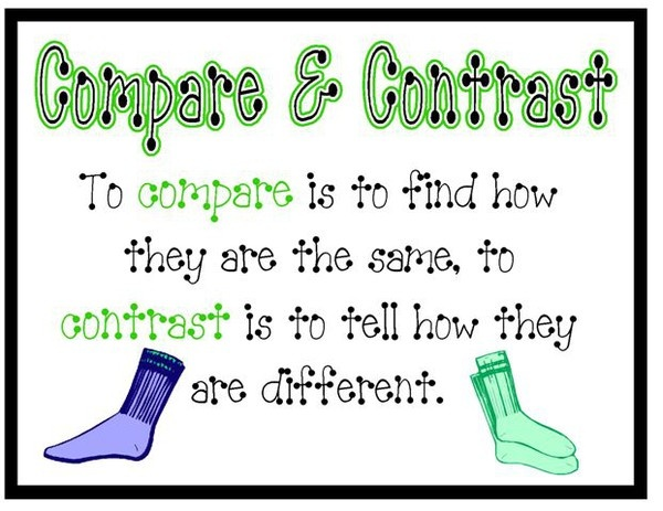 Image result for compare and contrast poster