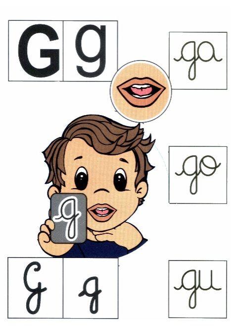 abc fonético. Ideal para la pronunciación de estudiantes. Visita www.fichasescolares.com y descarga gratis el material completo.