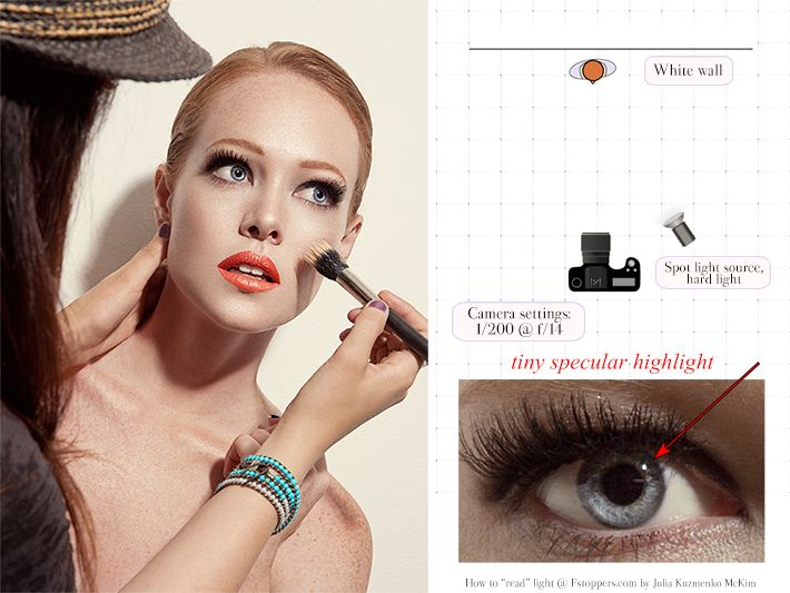 1 Aja catchlights 710 How To Read Light In Photography   Part 1