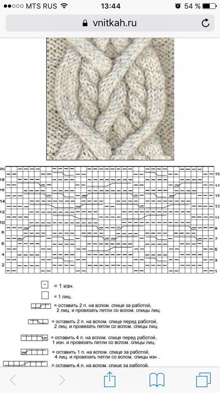 Схемы вязания аранов спицами подробно с фото