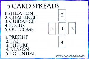 Five Card Reading Spreads Made Simple! >>
