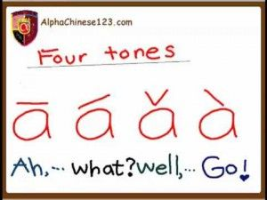 Four Tones-Learn Chinese Mandarin speak-Learning Chinese. online class.