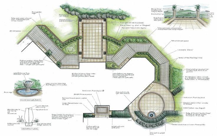the master plan landscape design | ... , Waikato, New Zealand, Imagine Landscape Design, Landscaping Plans