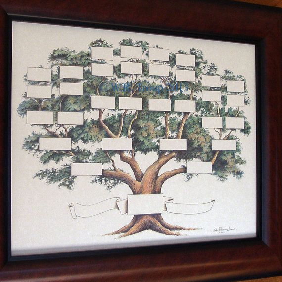 Family Tree Chart shows 5-6 generations, Ancestry Chart, Pedigree Chart, Genealogy