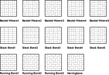 UFO Technical Overview   UFO Shapes, Types, Colors | Patterns | Pinterest | Paver  Designs, Brick Patterns And Bricks