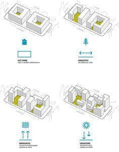 Die Besten 25 Software Architektur Diagramm Ideen Auf Pinterest