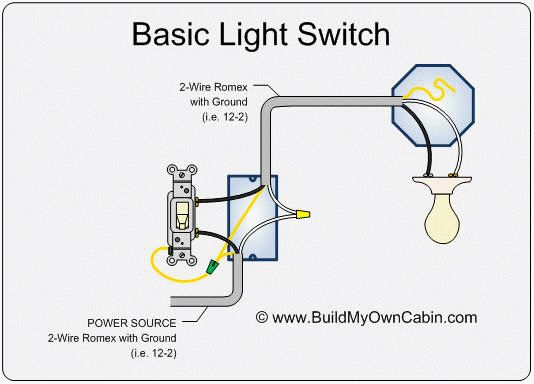 simple electrical wiring diagrams basic light switch diagram rh pinterest com Switch Loop Wiring Diagram electric switch wire diagram