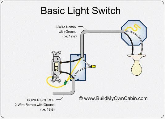 simple home wiring xhc kickernight de \u2022simple electrical wiring diagrams basic light switch diagram rh pinterest com simple home wiring