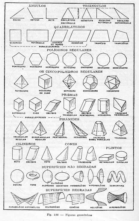 Tipos de figuras geométricas y sus nombres - Imagui                                                                                                                                                                                 Más