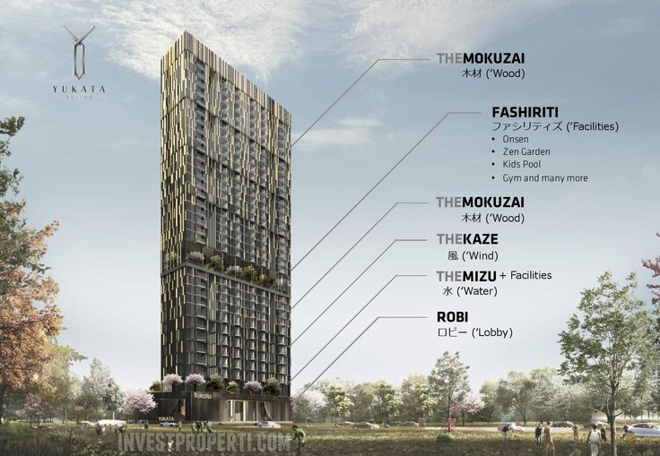 Apartemen Yukata Alam Sutera.