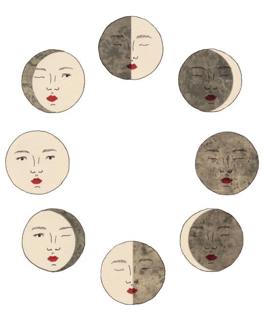 Moons with Faces | Moon Phases | Cosmic Art | Illustration | Spacey | Luna