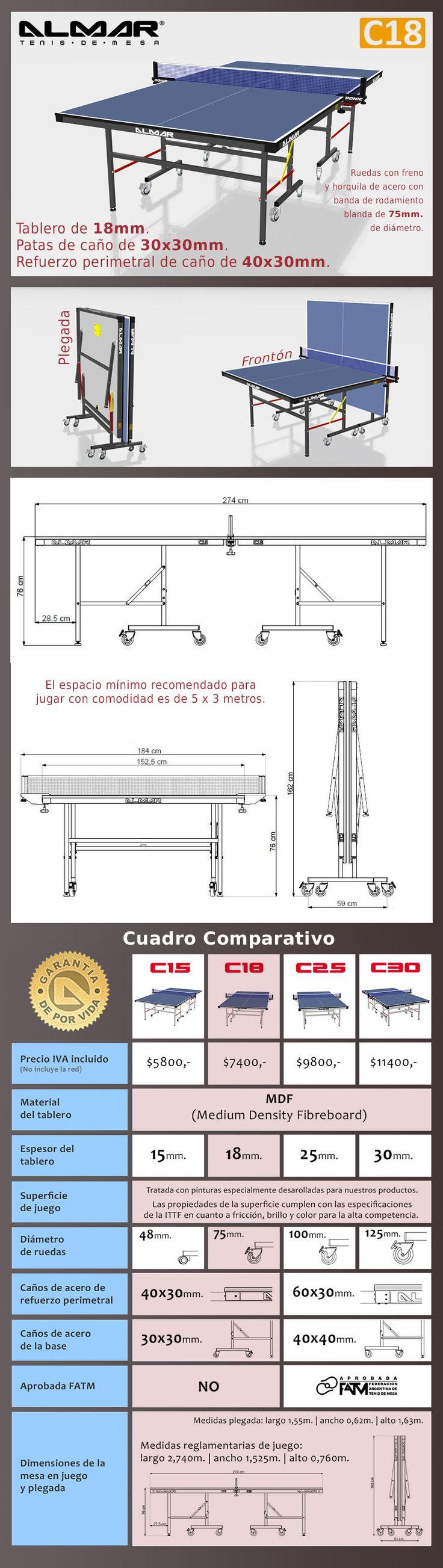 Mesa De Ping Pong Almar C18 - Directo De Fábrica - $ 7.400,00 en Mercado Libre