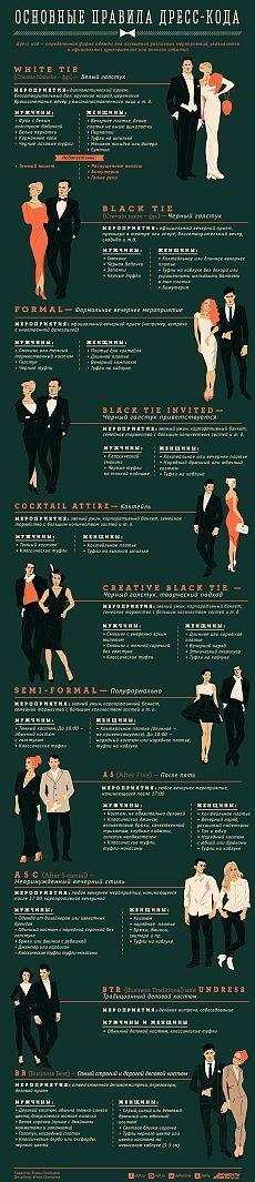 10 основных правил дресс-кода. Инфографика   Вечные вопросы   Вопрос-Ответ   Аргументы и Факты