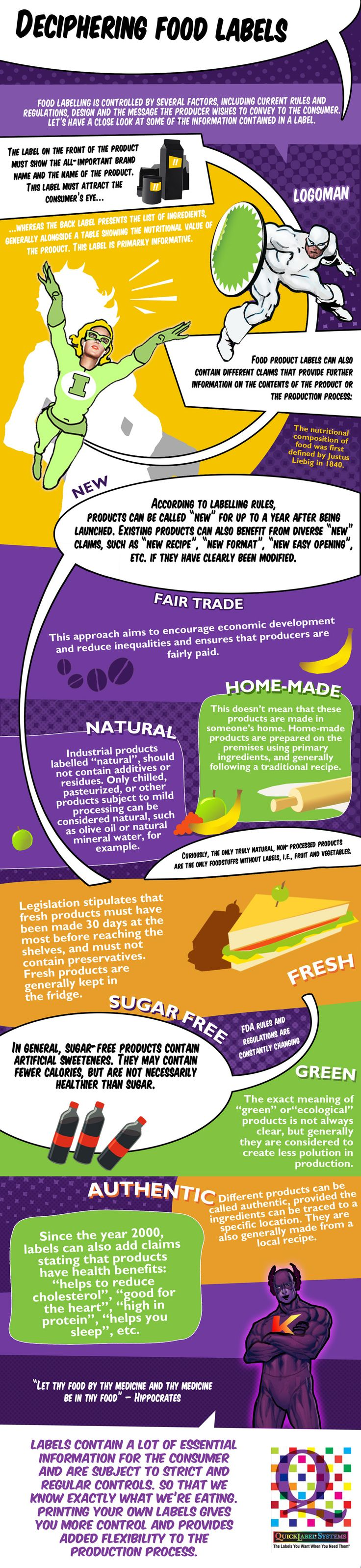 Food Label Printing Image by QuickLabel Systems - This informative Infographic from www.quicklabel.co.uk demonstrates how thoroughly QuickLabel understands the label printing needs of their customers and provide the appropriate label printers for them.
