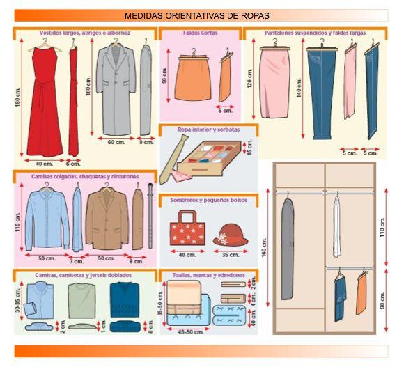 Medidas ropa closet pinterest organizaci n del - Medidas de un armario ...
