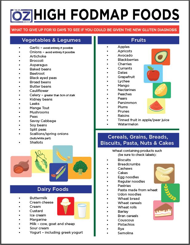The Gluten Symptom Tracker  | The Dr. Oz Show | Follow this board for all the latest Dr. Oz Tips!