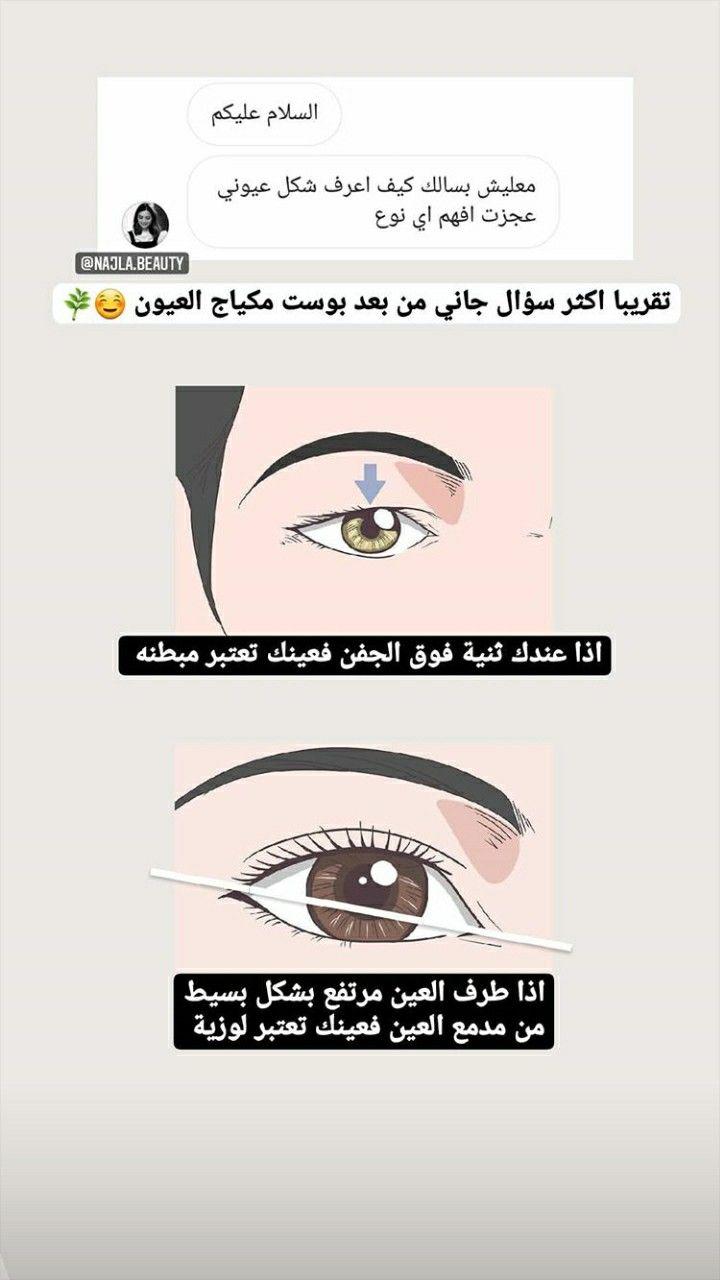 أشكال العيون بالتفصيل يتبع Beauty Movie Posters