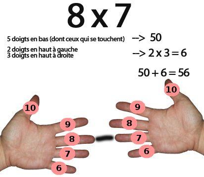multiplier 8 par 7 avec les doigts