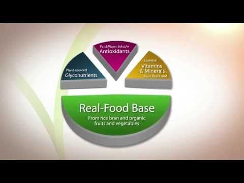 Real Food Technology: organic fruits & veggies, antioxidants, essential fatty acids and glyconutrients! EVERYONE should be taking this! Email me: markuswillard@gmail.com