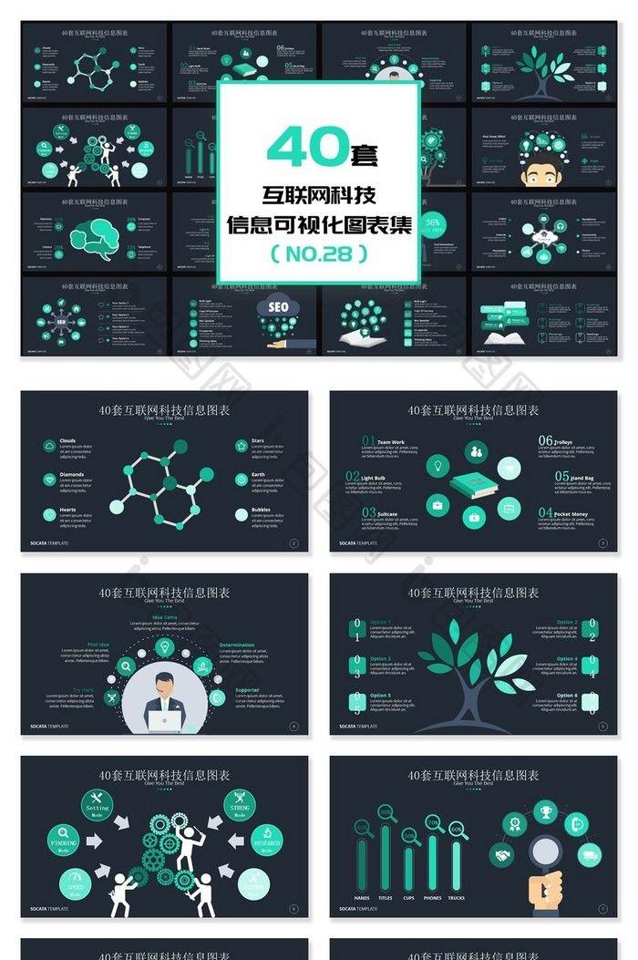 40 sets of internet technology information visualization ppt diagram #templates #p …   – design