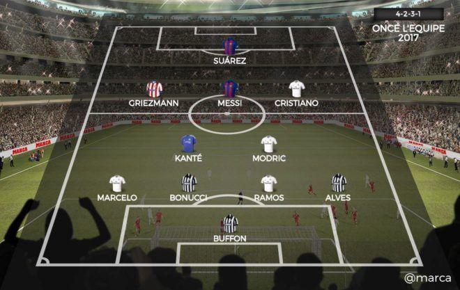 Real Madrid FanClub :: Page 11413 :: Torrents.Md - BitTorrent Tracker Moldova