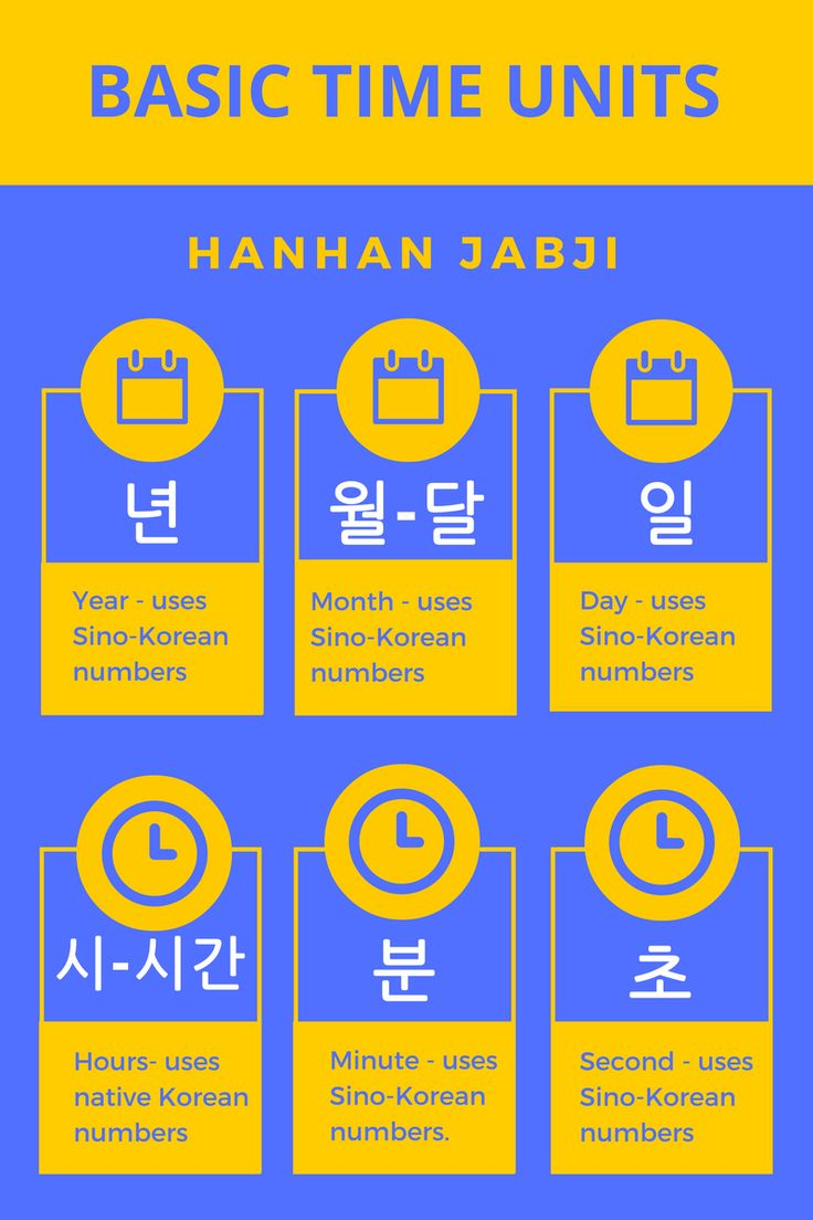 Learn Korean in just 5 minutes a day. For free.